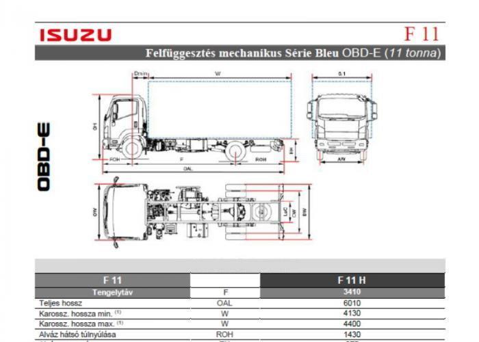 Isuzu F11 Mechanikus felfüggesztések
