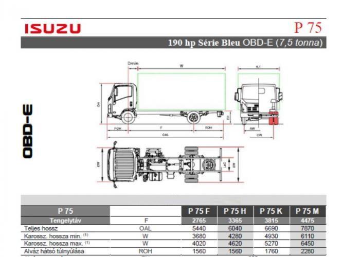 Katalógus Isuzu P75 190 hp
